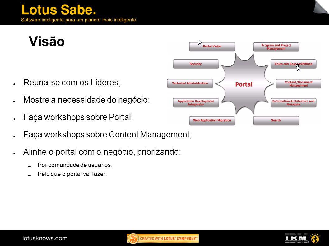 Visão Reuna-se com os Líderes; Mostre a necessidade do negócio; Faça workshops sobre Portal; Faça workshops sobre Content Management; Alinhe o portal