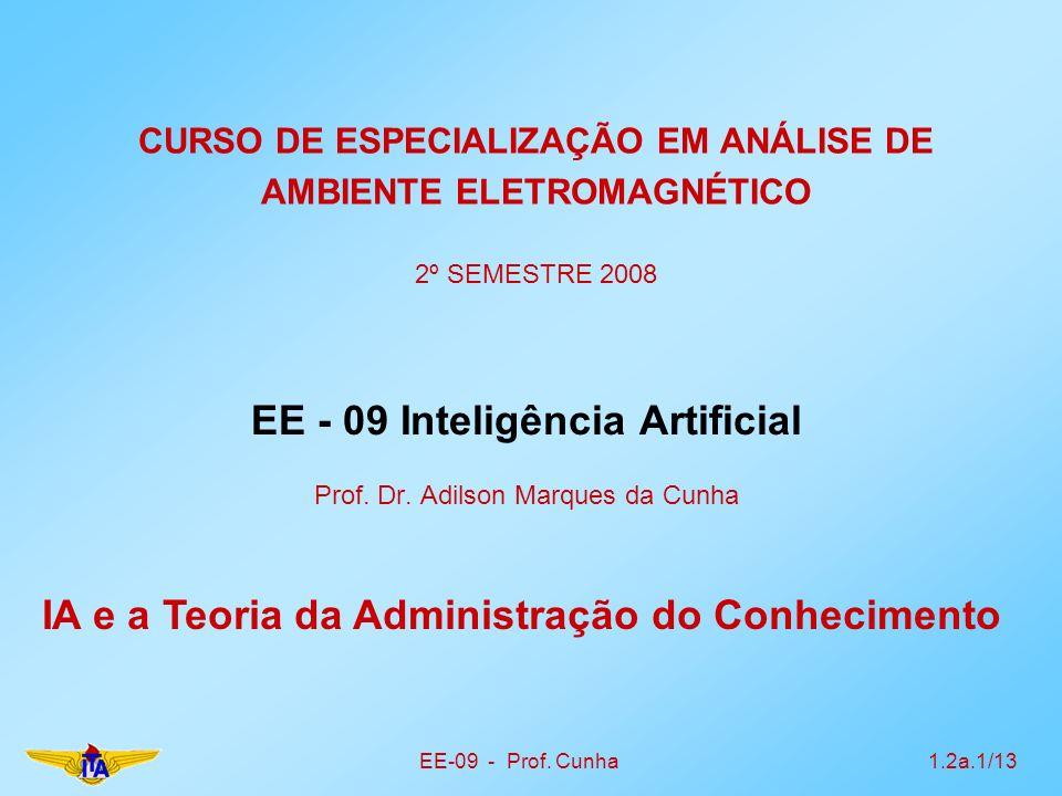 EE-09 - Prof. Cunha1.2a.1/13 CURSO DE ESPECIALIZAÇÃO EM ANÁLISE DE AMBIENTE ELETROMAGNÉTICO 2º SEMESTRE 2008 EE - 09 Inteligência Artificial Prof. Dr.