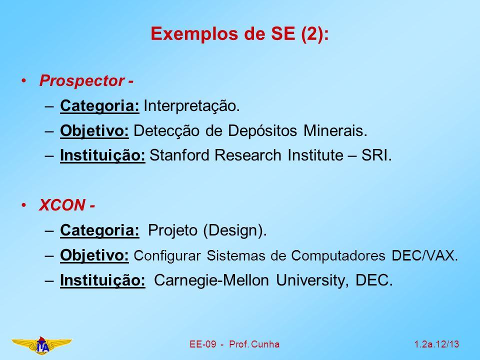 EE-09 - Prof. Cunha1.2a.12/13 Exemplos de SE (2): Prospector - –Categoria: Interpretação. –Objetivo: Detecção de Depósitos Minerais. –Instituição: Sta