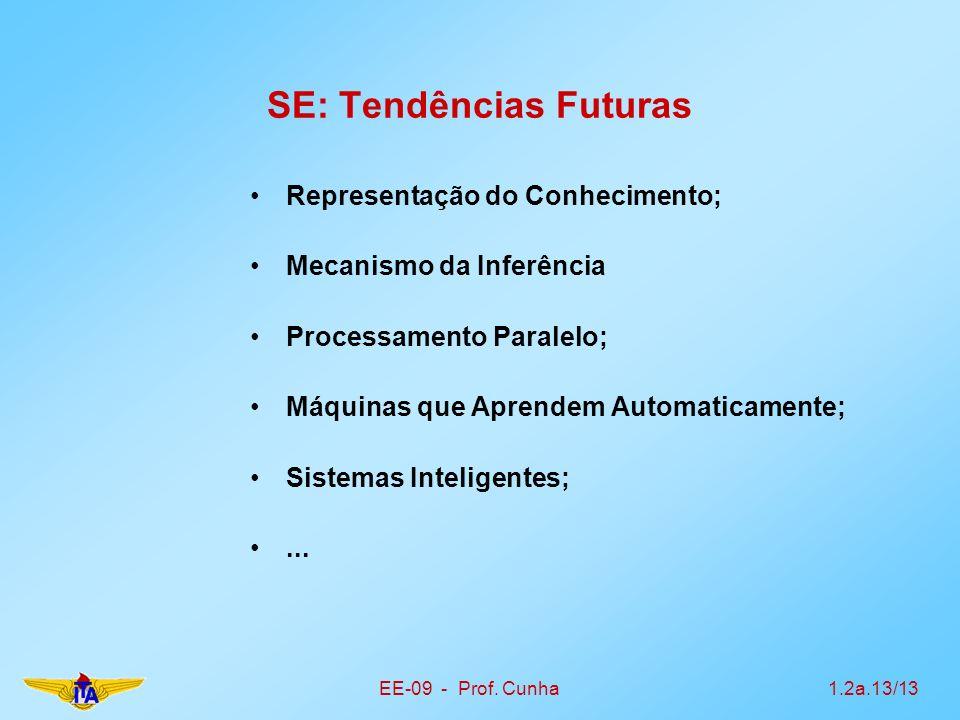 EE-09 - Prof. Cunha1.2a.13/13 SE: Tendências Futuras Representação do Conhecimento; Mecanismo da Inferência Processamento Paralelo; Máquinas que Apren