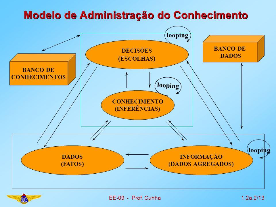 EE-09 - Prof.