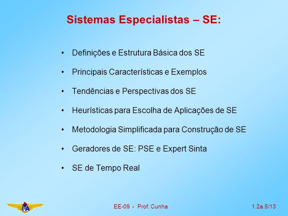 EE-09 - Prof. Cunha1.2a.5/13 Sistemas Especialistas – SE: Definições e Estrutura Básica dos SE Principais Características e Exemplos Tendências e Pers