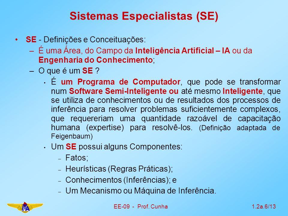 EE-09 - Prof. Cunha1.2a.6/13 Sistemas Especialistas (SE) SE - Definições e Conceituações: –É uma Área, do Campo da Inteligência Artificial – IA ou da