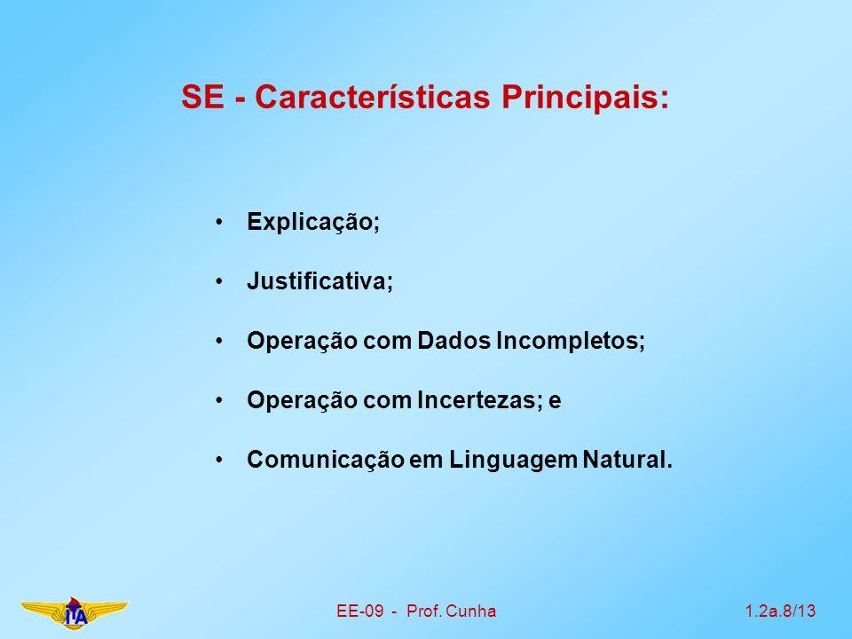 EE-09 - Prof. Cunha1.2a.8/13 SE - Características Principais: Explicação; Justificativa; Operação com Dados Incompletos; Operação com Incertezas; e Co
