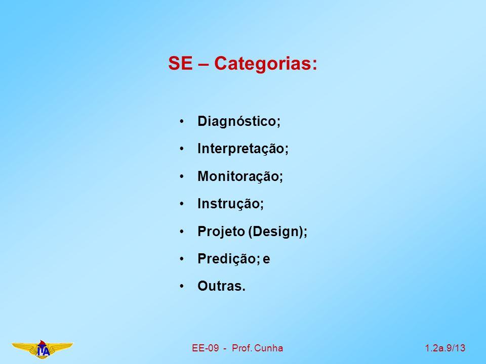 EE-09 - Prof. Cunha1.2a.9/13 SE – Categorias: Diagnóstico; Interpretação; Monitoração; Instrução; Projeto (Design); Predição; e Outras.