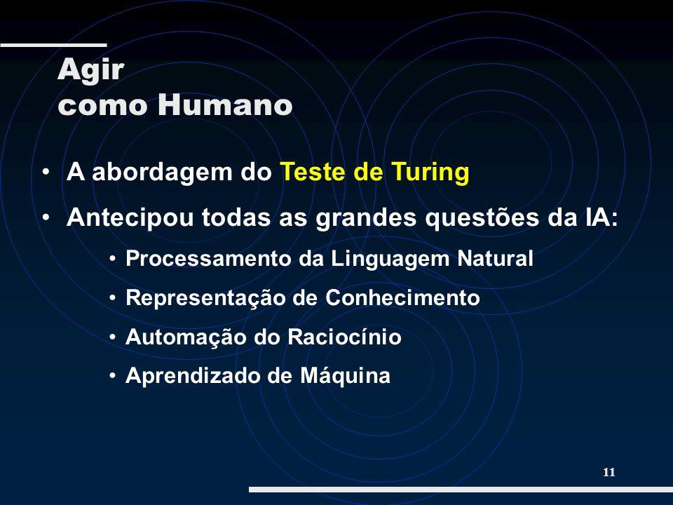 11 A abordagem do Teste de Turing Antecipou todas as grandes questões da IA: Processamento da Linguagem Natural Representação de Conhecimento Automaçã
