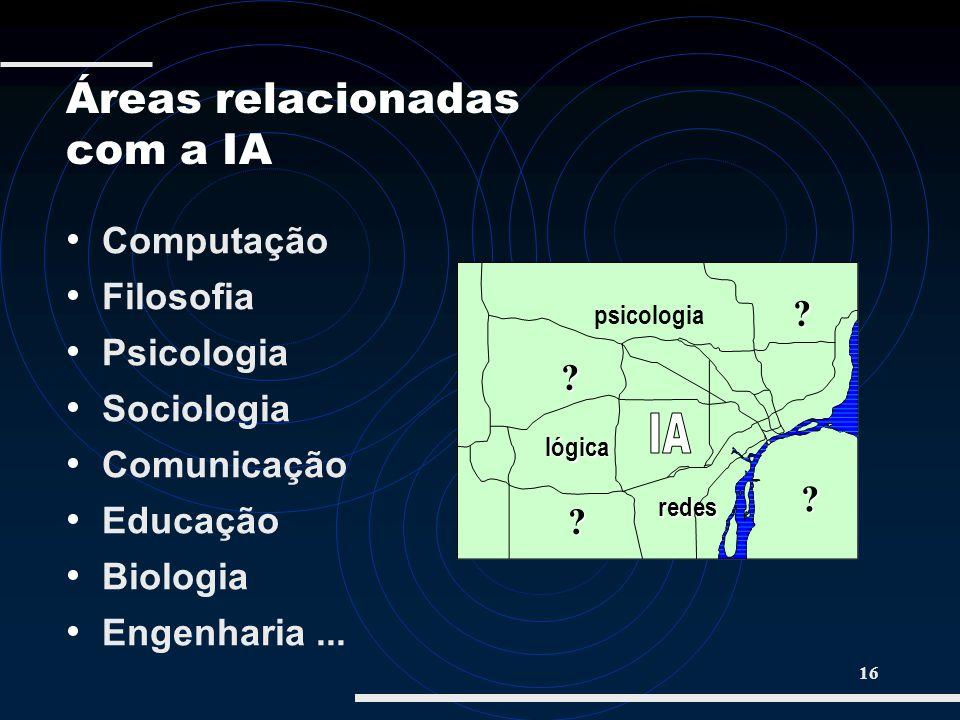 16 Computação Filosofia Psicologia Sociologia Comunicação Educação Biologia Engenharia... ? ? ? ? lógica redes psicologia Áreas relacionadas com a IA