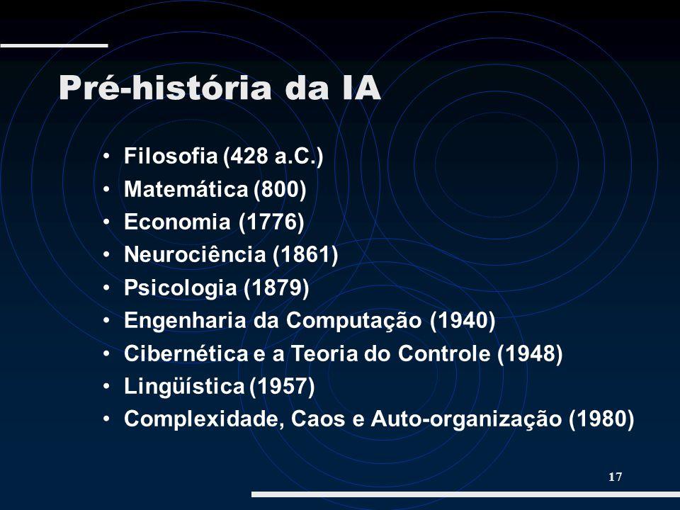 17 Filosofia (428 a.C.) Matemática (800) Economia (1776) Neurociência (1861) Psicologia (1879) Engenharia da Computação (1940) Cibernética e a Teoria