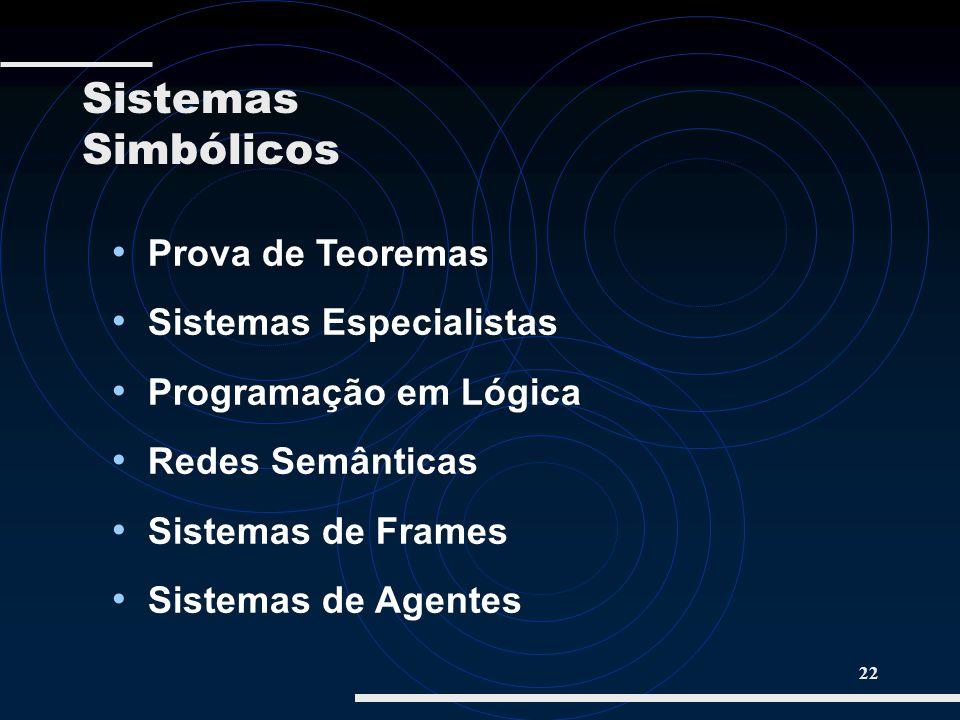 22 Prova de Teoremas Sistemas Especialistas Programação em Lógica Redes Semânticas Sistemas de Frames Sistemas de Agentes Prova de Teoremas Sistemas E