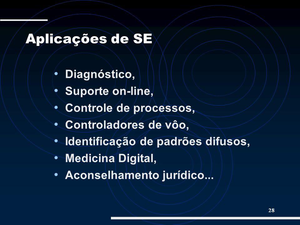 28 Aplicações de SE Diagnóstico, Suporte on-line, Controle de processos, Controladores de vôo, Identificação de padrões difusos, Medicina Digital, Aco