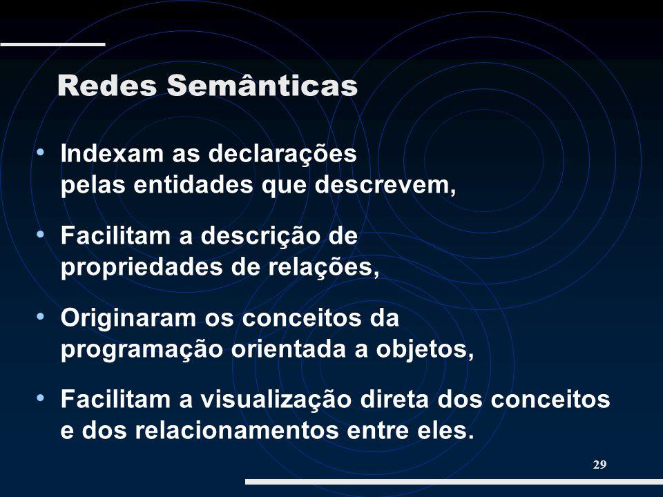 29 Indexam as declarações pelas entidades que descrevem, Facilitam a descrição de propriedades de relações, Originaram os conceitos da programação ori