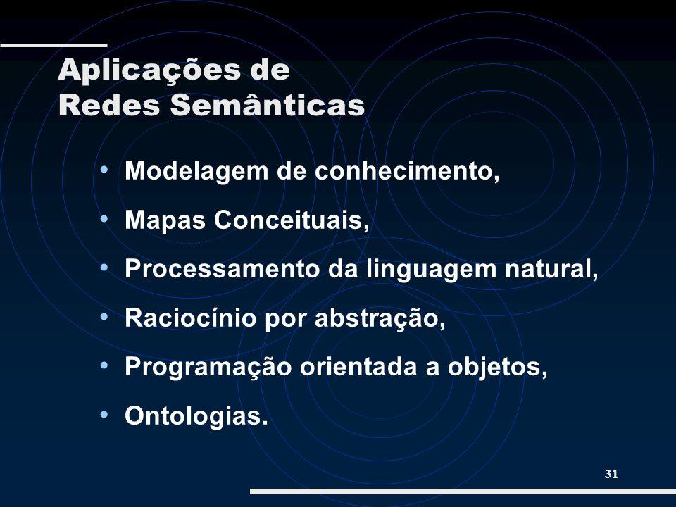 31 Modelagem de conhecimento, Mapas Conceituais, Processamento da linguagem natural, Raciocínio por abstração, Programação orientada a objetos, Ontolo