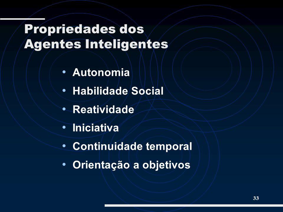 33 Autonomia Habilidade Social Reatividade Iniciativa Continuidade temporal Orientação a objetivos Autonomia Habilidade Social Reatividade Iniciativa