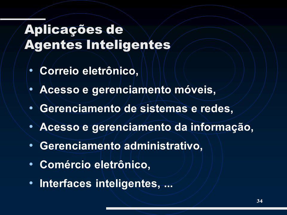 34 Correio eletrônico, Acesso e gerenciamento móveis, Gerenciamento de sistemas e redes, Acesso e gerenciamento da informação, Gerenciamento administr