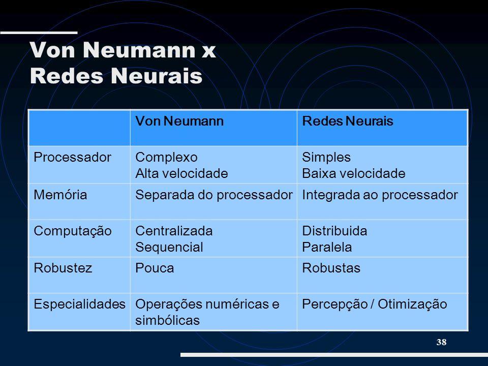 38 Von NeumannRedes Neurais ProcessadorComplexo Alta velocidade Simples Baixa velocidade MemóriaSeparada do processadorIntegrada ao processador Comput