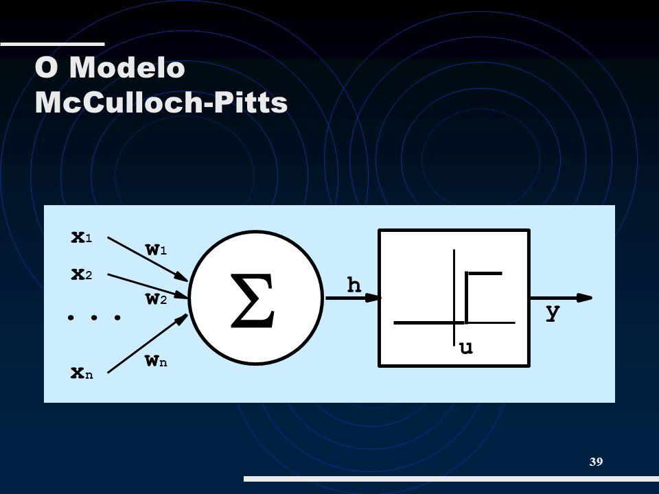 39... x 1 x 2 x n w 1 w 2 w n h u y O Modelo McCulloch-Pitts