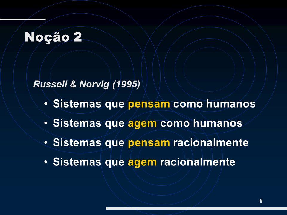 8 Russell & Norvig (1995) Sistemas que pensam como humanos Sistemas que agem como humanos Sistemas que pensam racionalmente Sistemas que agem racional