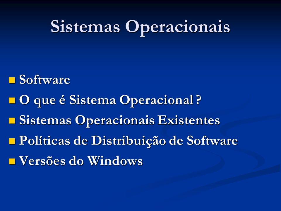 Sistemas Operacionais Software Software O que é Sistema Operacional ? O que é Sistema Operacional ? Sistemas Operacionais Existentes Sistemas Operacio
