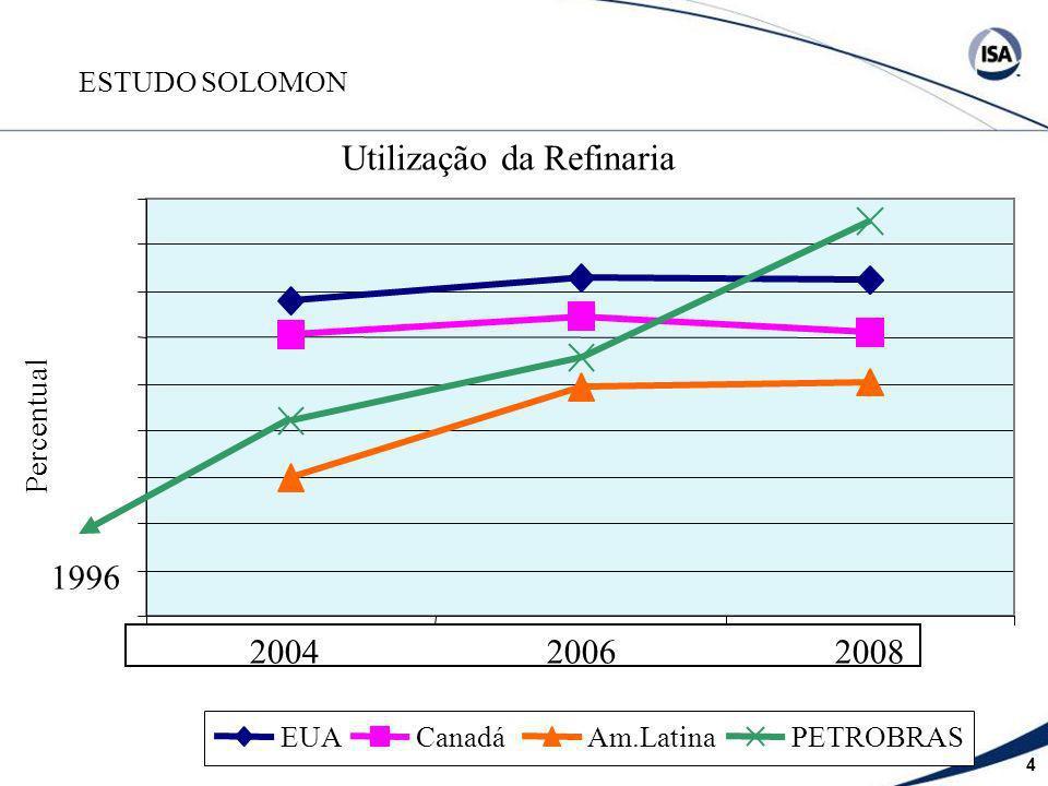 4 ESTUDO SOLOMON 2004 2006 2008 Utilização da Refinaria Percentual EUACanadáAm.LatinaPETROBRAS 1996