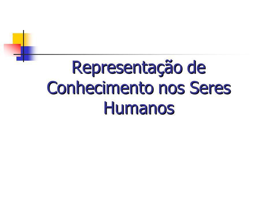 Representação de Conhecimento nos Seres Humanos