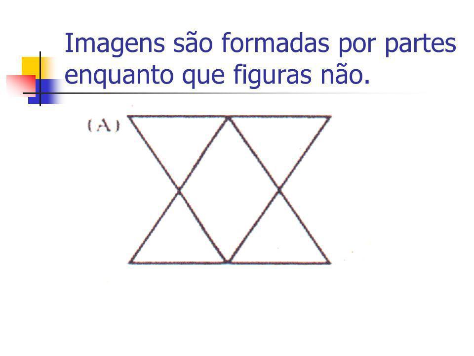 Imagens são formadas por partes enquanto que figuras não.
