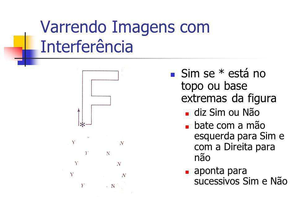 Varrendo Imagens com Interferência Sim se * está no topo ou base extremas da figura diz Sim ou Não bate com a mão esquerda para Sim e com a Direita pa