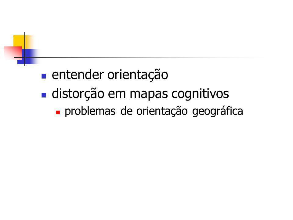 entender orientação distorção em mapas cognitivos problemas de orientação geográfica