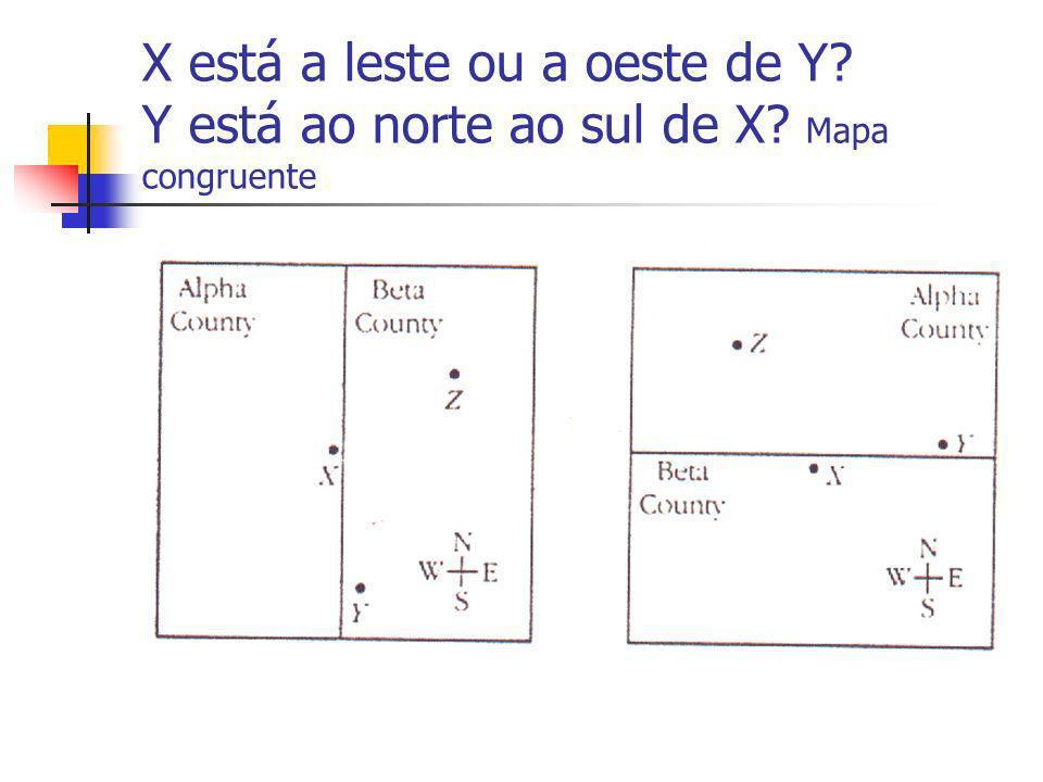 X está a leste ou a oeste de Y? Y está ao norte ao sul de X? Mapa congruente