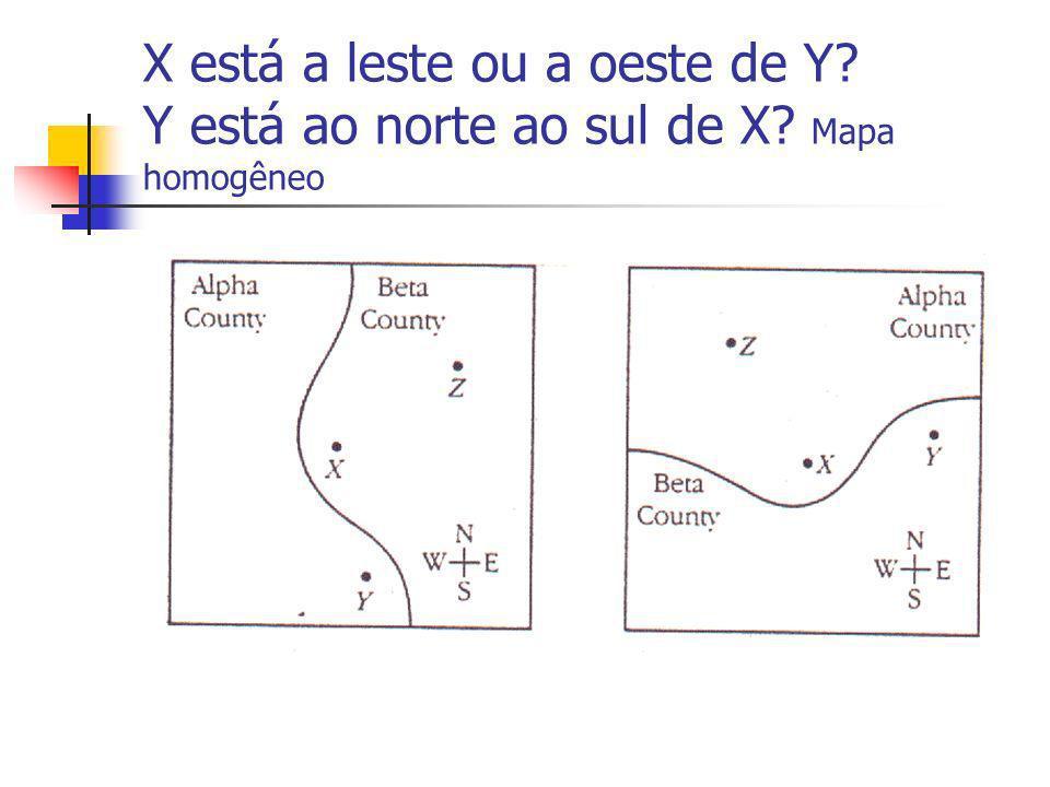 X está a leste ou a oeste de Y? Y está ao norte ao sul de X? Mapa homogêneo