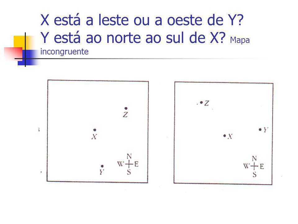 X está a leste ou a oeste de Y? Y está ao norte ao sul de X? Mapa incongruente
