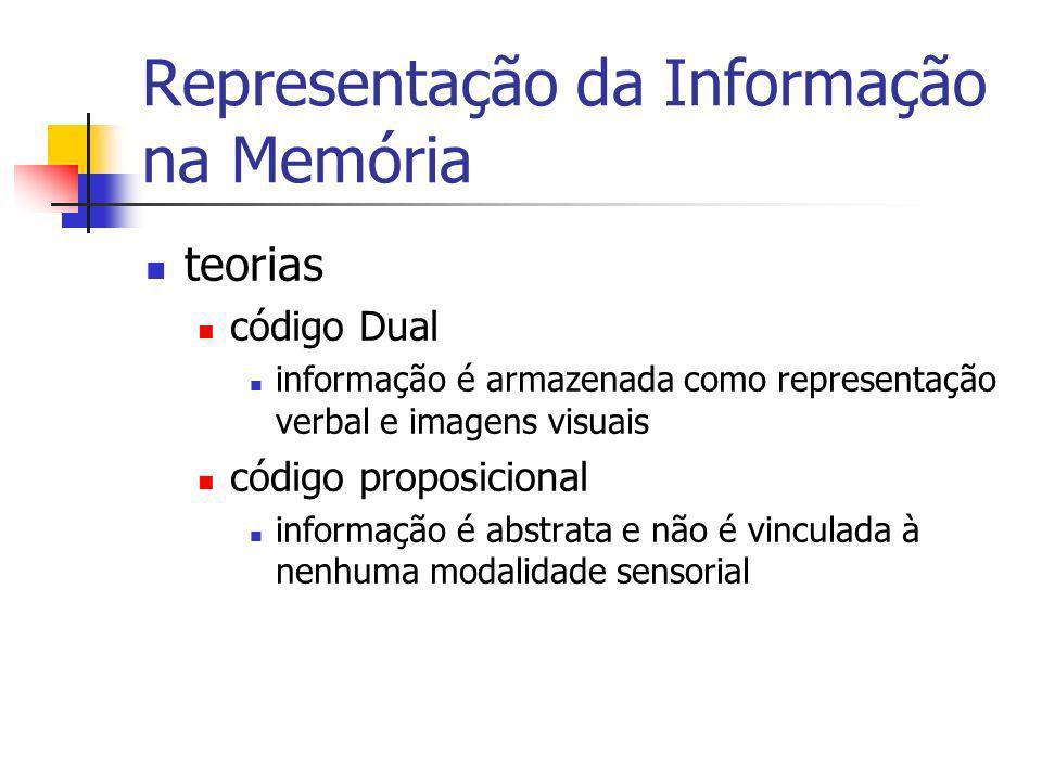 Representação da Informação na Memória teorias código Dual informação é armazenada como representação verbal e imagens visuais código proposicional in