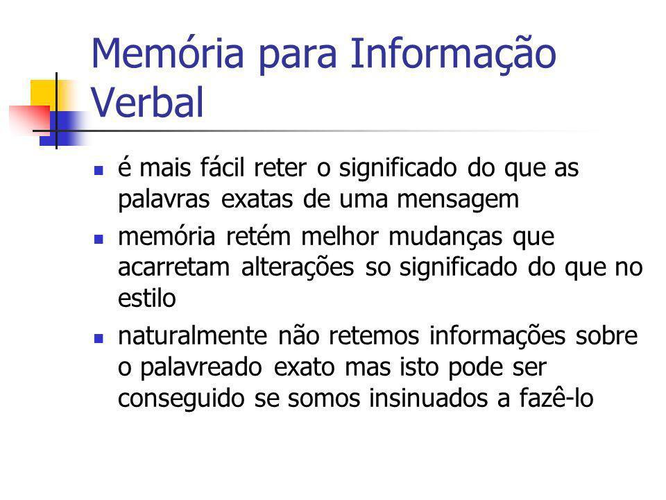 Memória para Informação Verbal é mais fácil reter o significado do que as palavras exatas de uma mensagem memória retém melhor mudanças que acarretam