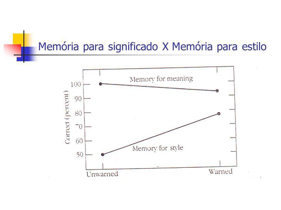 Memória para significado X Memória para estilo
