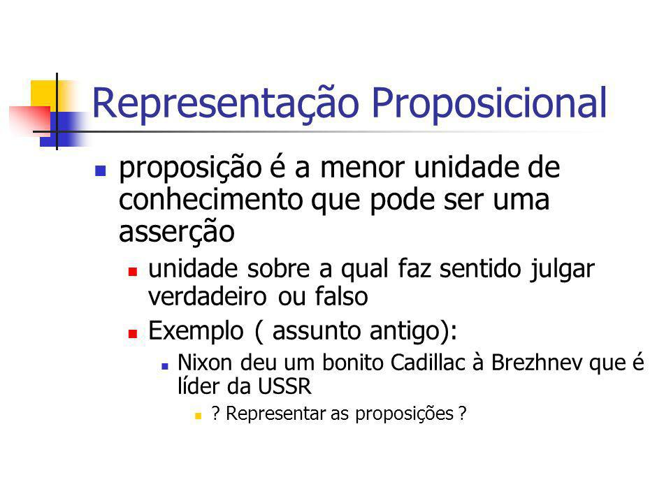 Representação Proposicional proposição é a menor unidade de conhecimento que pode ser uma asserção unidade sobre a qual faz sentido julgar verdadeiro