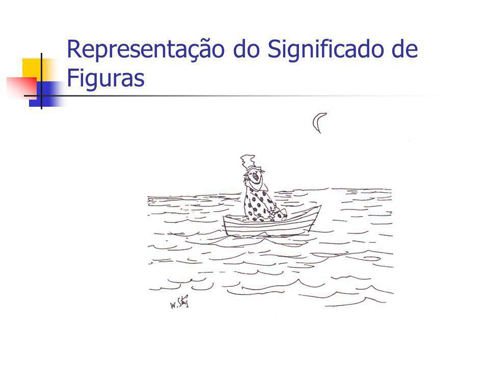 Representação do Significado de Figuras