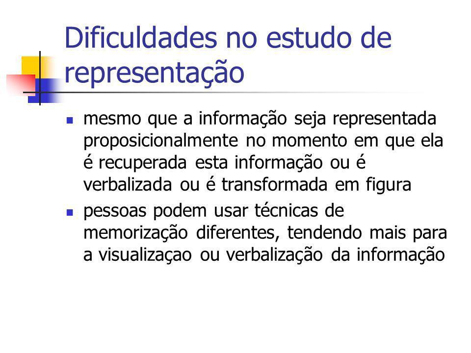 Dificuldades no estudo de representação mesmo que a informação seja representada proposicionalmente no momento em que ela é recuperada esta informação