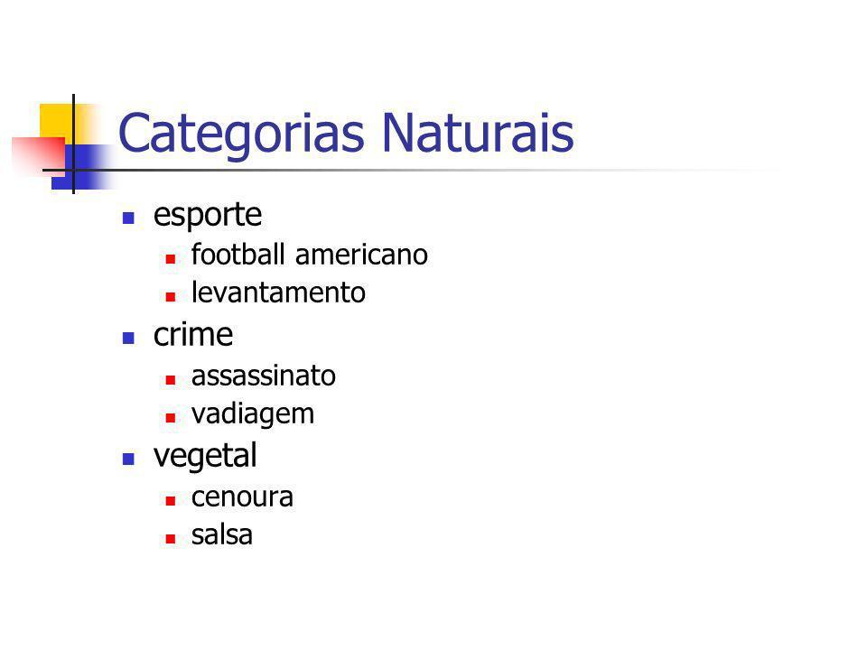 esporte football americano levantamento crime assassinato vadiagem vegetal cenoura salsa Categorias Naturais