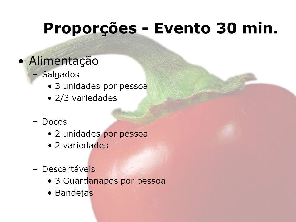 Proporções - Evento 30 min. Alimentação –Salgados 3 unidades por pessoa 2/3 variedades –Doces 2 unidades por pessoa 2 variedades –Descartáveis 3 Guard