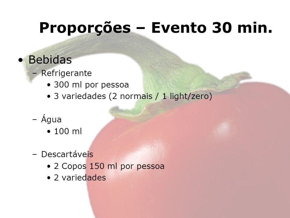 Proporções – Evento 30 min. Bebidas –Refrigerante 300 ml por pessoa 3 variedades (2 normais / 1 light/zero) –Água 100 ml –Descartáveis 2 Copos 150 ml