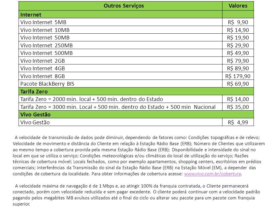 Outros ServiçosValores Internet Vivo Internet 5MBR$ 9,90 Vivo Internet 10MBR$ 14,90 Vivo Internet 50MBR$ 19,90 Vivo Internet 250MBR$ 29,90 Vivo Intern