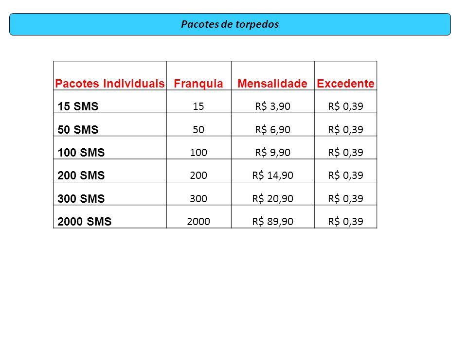 Pacotes de torpedos Pacotes IndividuaisFranquiaMensalidadeExcedente 15 SMS 15R$ 3,90R$ 0,39 50 SMS 50R$ 6,90R$ 0,39 100 SMS 100R$ 9,90R$ 0,39 200 SMS
