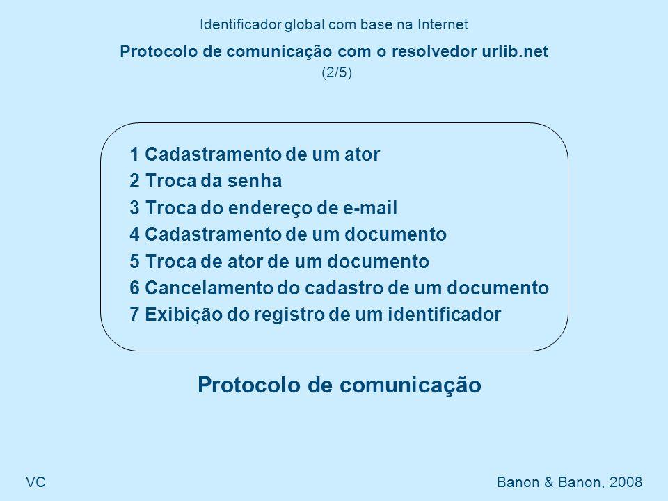 Identificador global com base na Internet VC Banon & Banon, 2008 Protocolo de comunicação com o resolvedor urlib.net (3/5) - verb = RegisterDocument - actorID (ex: dpi.inpe.br/banon/2001/01.11.16.21) - password - documentID (opcional) - originalDocument (opcional) - documentURL (opcional) - documentLastUpdate (obrigatório com documentURL) - metadataURL (opcional) - metadataLastUpdate (obrigatório com metadataURL) - metadataFormat (opcional, ex: mtd2-br) - metadataLanguage (opcional, ex: pt-BR) - previousEditionURL (opcional) - nextEditionURL (opcional) Cadastrar um documento