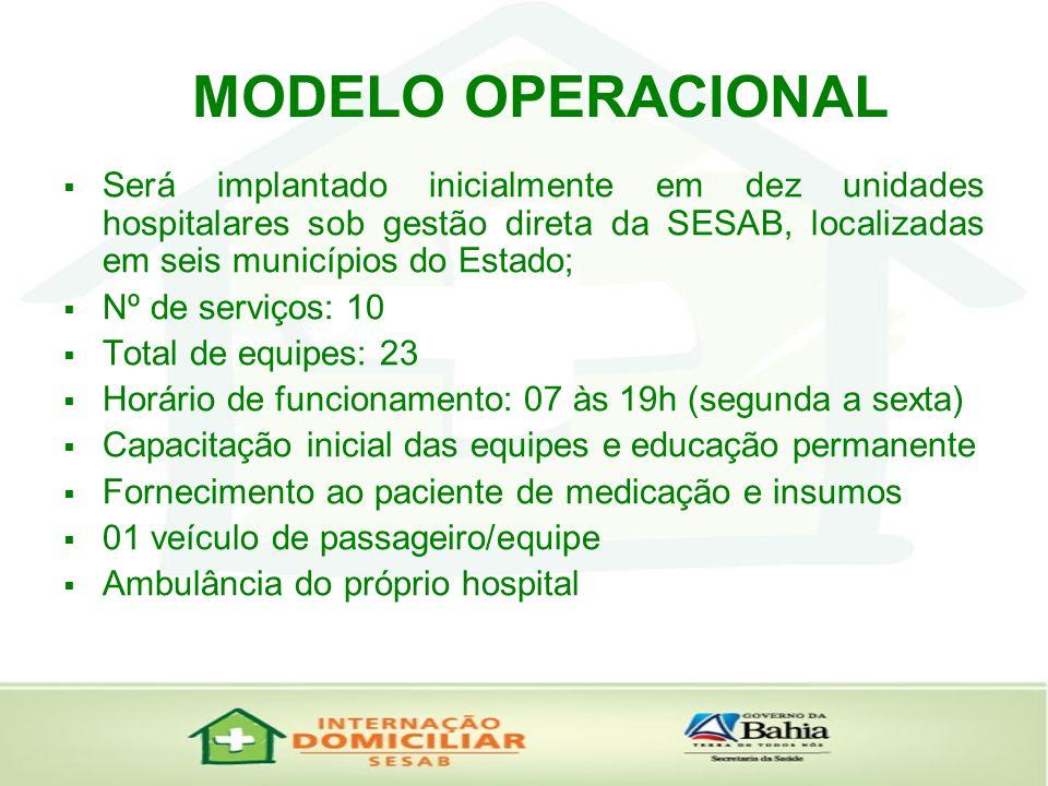 Será implantado inicialmente em dez unidades hospitalares sob gestão direta da SESAB, localizadas em seis municípios do Estado; Nº de serviços: 10 Tot