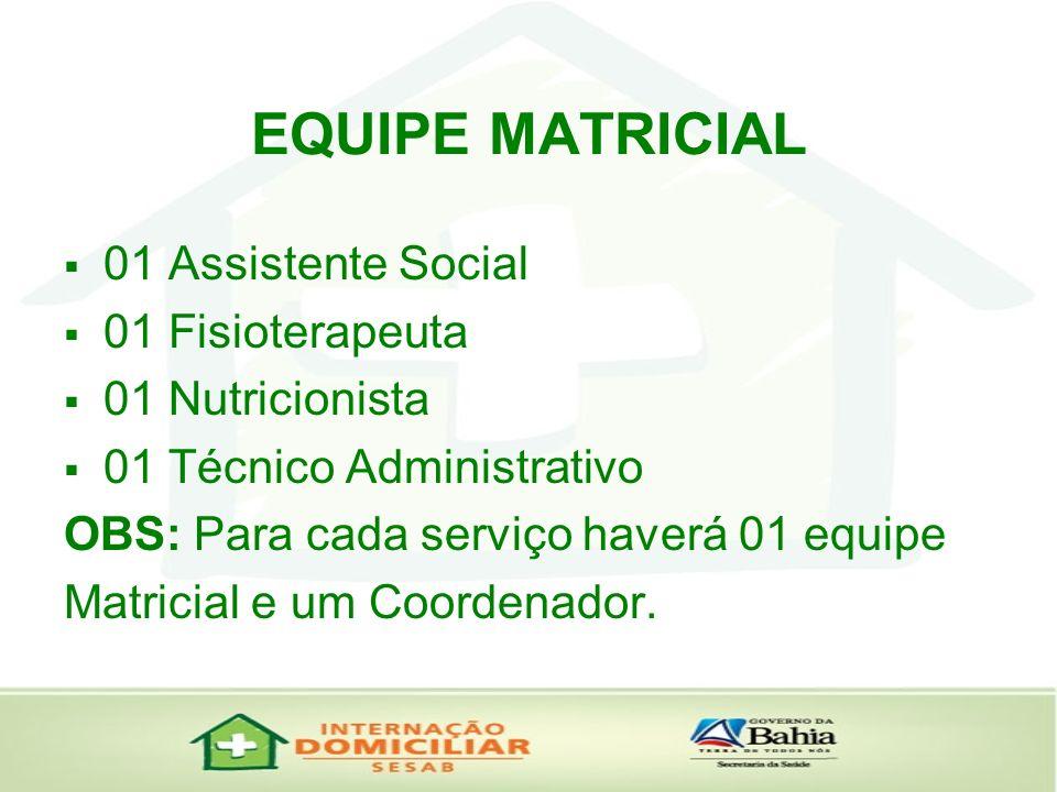 EQUIPE MATRICIAL 01 Assistente Social 01 Fisioterapeuta 01 Nutricionista 01 Técnico Administrativo OBS: Para cada serviço haverá 01 equipe Matricial e