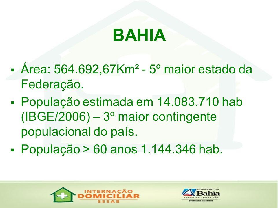 BAHIA Área: 564.692,67Km² - 5º maior estado da Federação. População estimada em 14.083.710 hab (IBGE/2006) – 3º maior contingente populacional do país