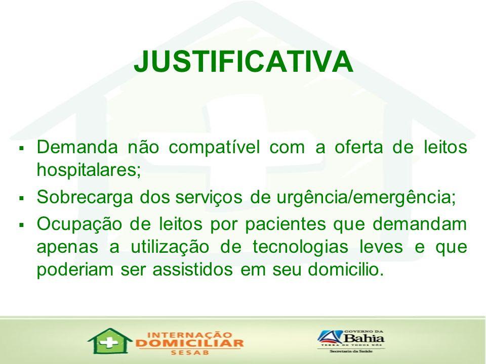 JUSTIFICATIVA Demanda não compatível com a oferta de leitos hospitalares; Sobrecarga dos serviços de urgência/emergência; Ocupação de leitos por pacie