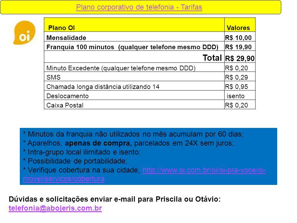 Plano OI Valores MensalidadeR$ 10,00 Franquia 100 minutos (qualquer telefone mesmo DDD)R$ 19,90 Total R$ 29,90 Minuto Excedente (qualquer telefone mes