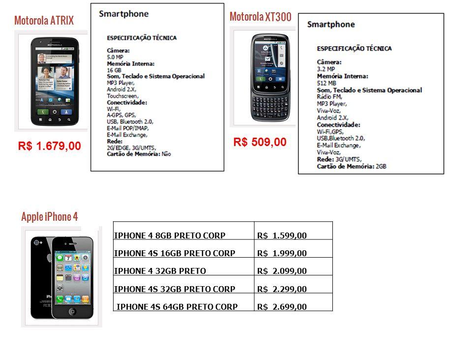 R$ 1.679,00 R$ 509,00 IPHONE 4 8GB PRETO CORP R$ 1.599,00 IPHONE 4S 16GB PRETO CORP R$ 1.999,00 IPHONE 4 32GB PRETO R$ 2.099,00 IPHONE 4S 32GB PRETO C