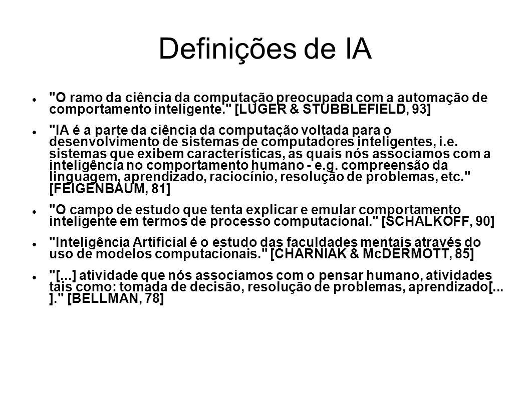 TIPOS DE IA IA simbólica -> simula o comportamento inteligente.