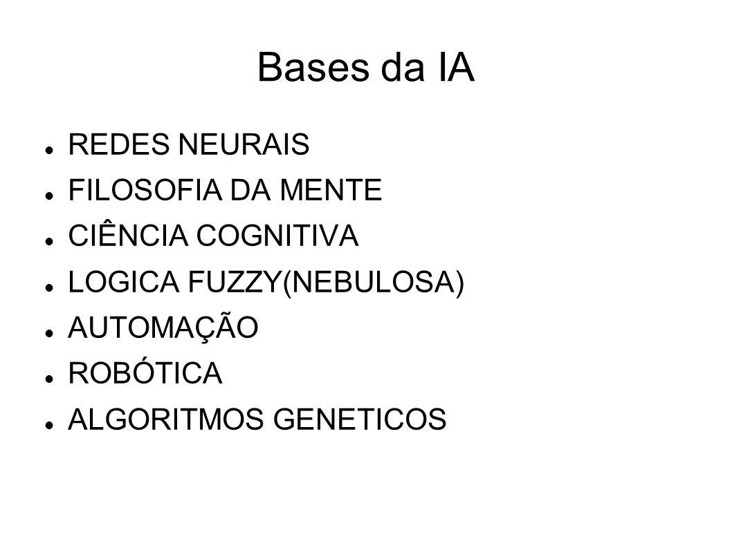 Bases da IA REDES NEURAIS FILOSOFIA DA MENTE CIÊNCIA COGNITIVA LOGICA FUZZY(NEBULOSA) AUTOMAÇÃO ROBÓTICA ALGORITMOS GENETICOS
